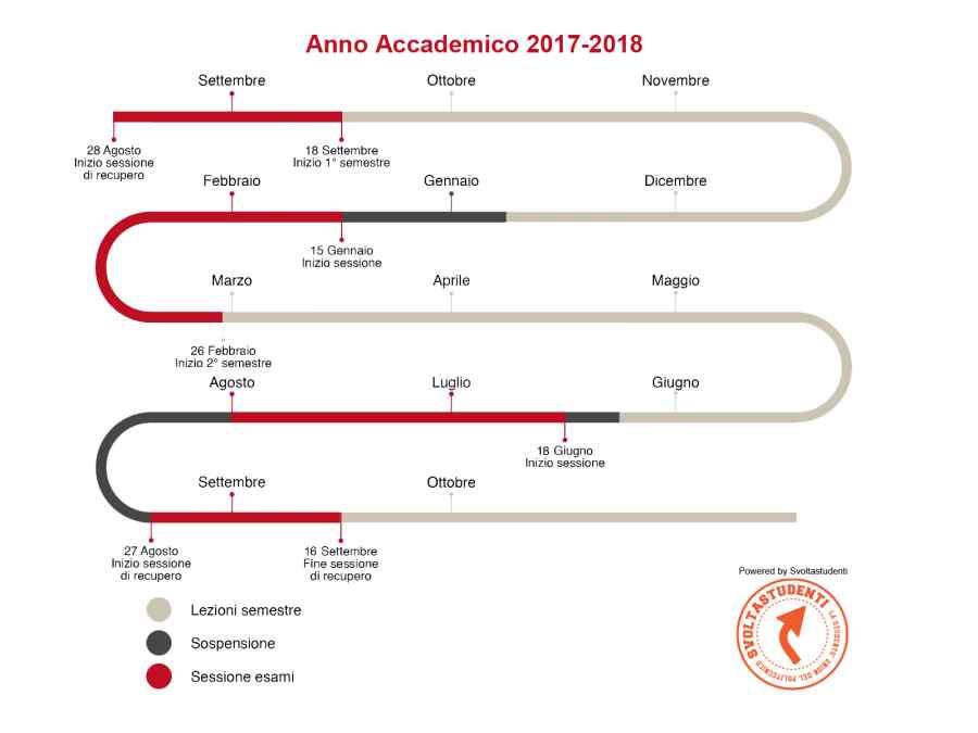 Calendario Politecnico Milano.Il Calendario Accademico Capitolo Finale Svoltastudenti