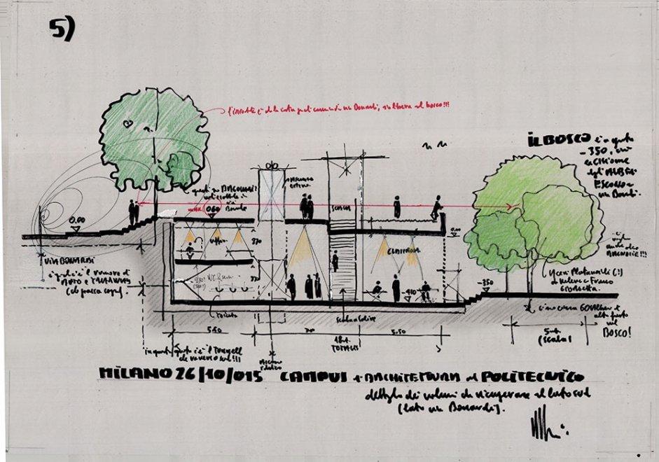 Calendario Polimi 2020 2020.Polimi With A View Progetti Vivi Polimi E Renzo Piano